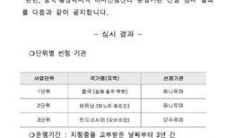 Thay đổi về việc cấp visa Hàn Quốc 2019 bạn nhất định phải biết
