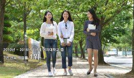 Các ngành đào tạo và học phí của trường đại học nữ sinh Kwangju